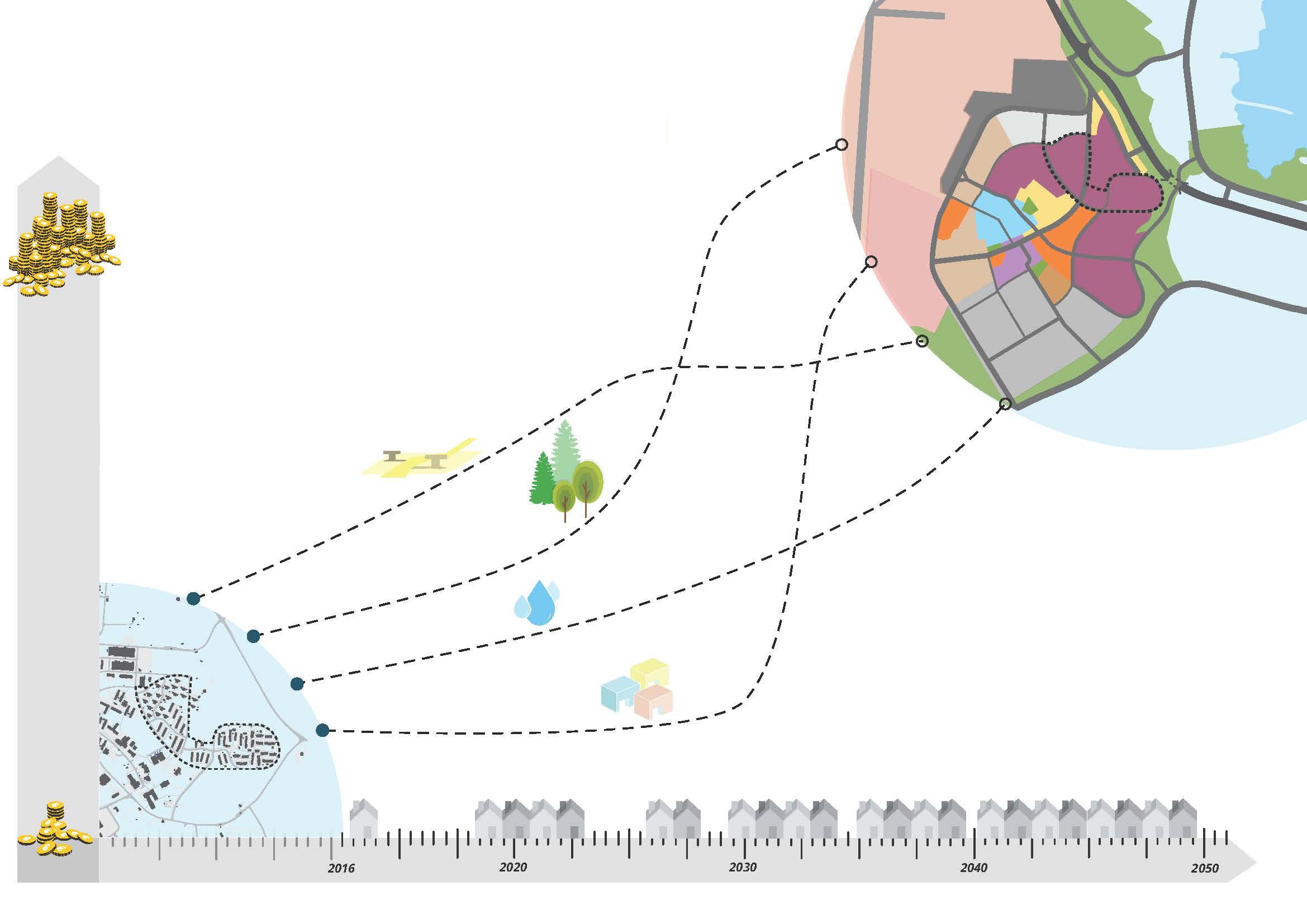 felixx-asbru-diagramthemes.jpg