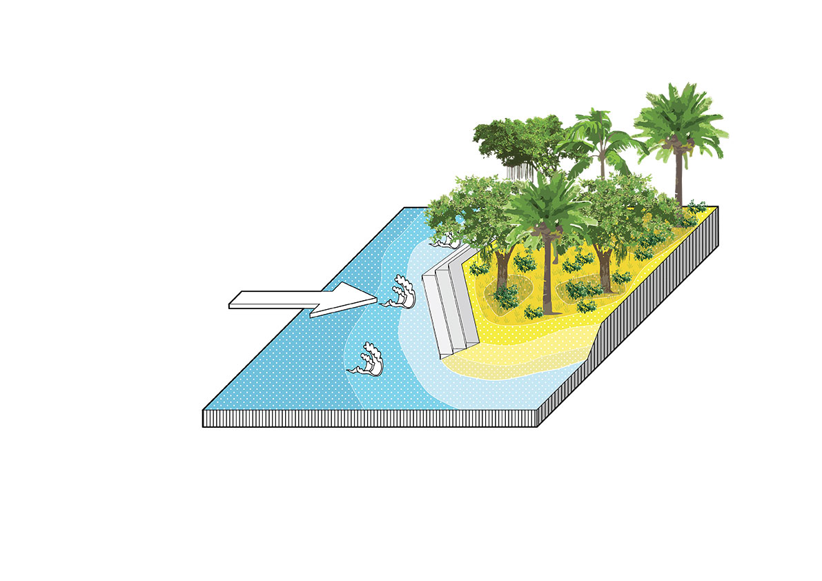 felixx-fier-island.jpg