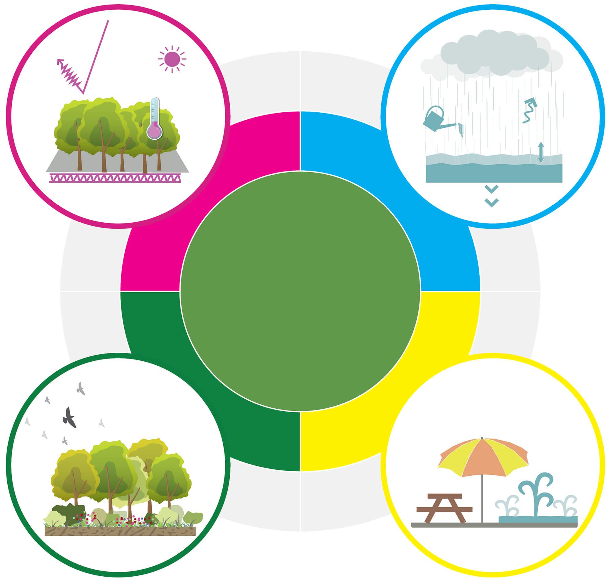 felixx-greenicons-conceptdiagram1.jpg