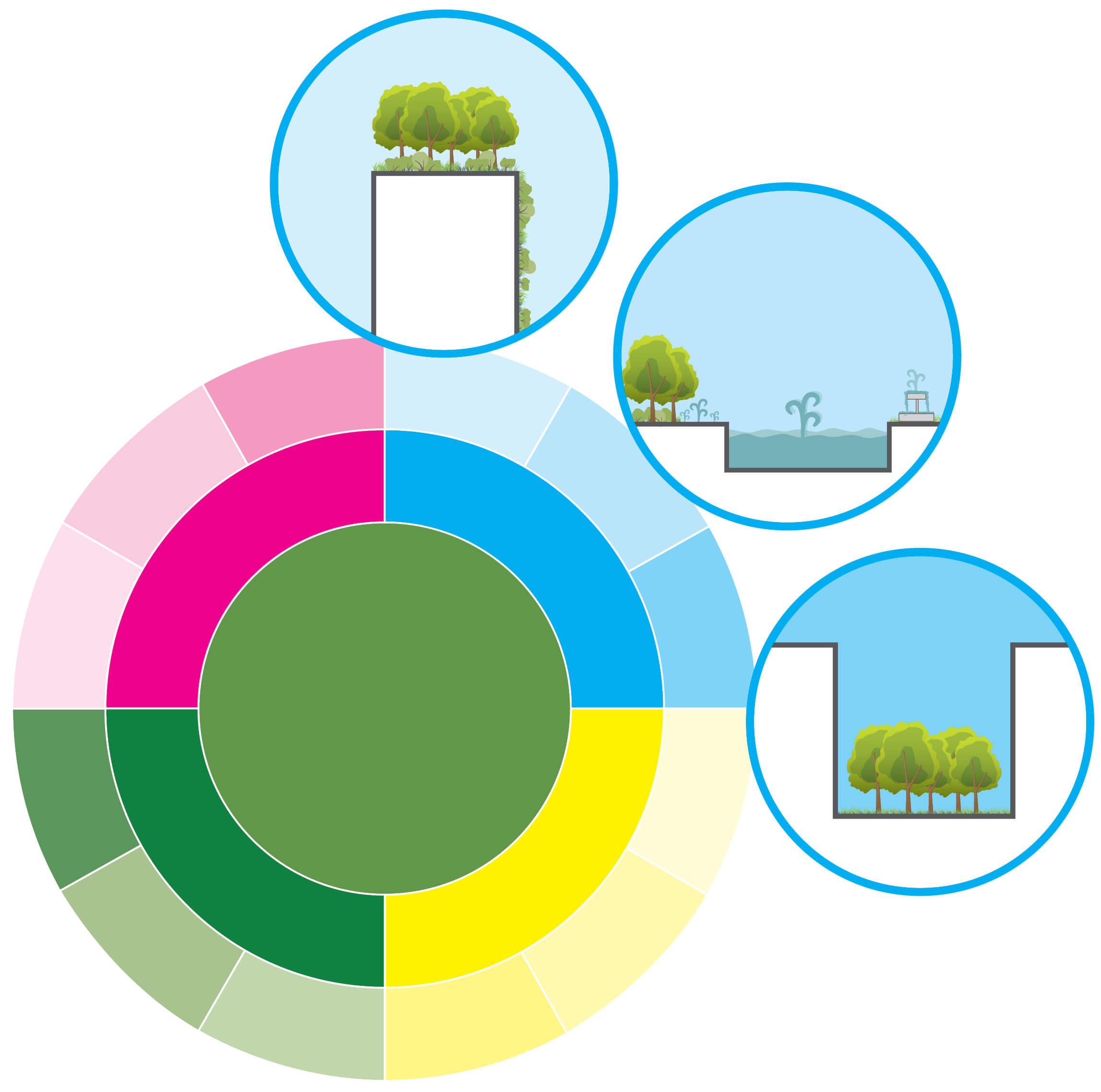felixx-greenicons-conceptdiagram2.jpg