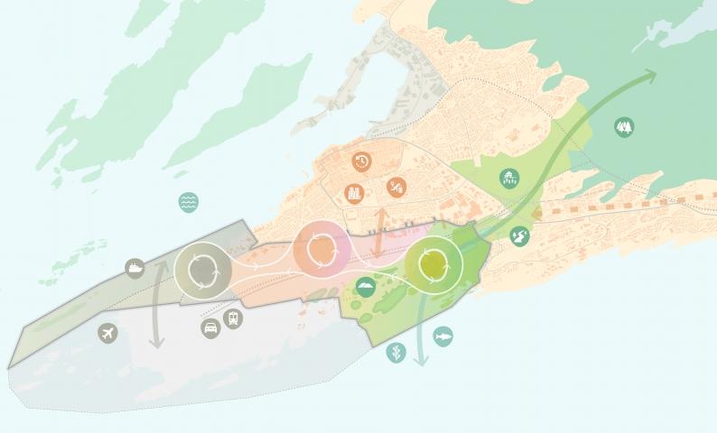 Circular City Bodø 2.0